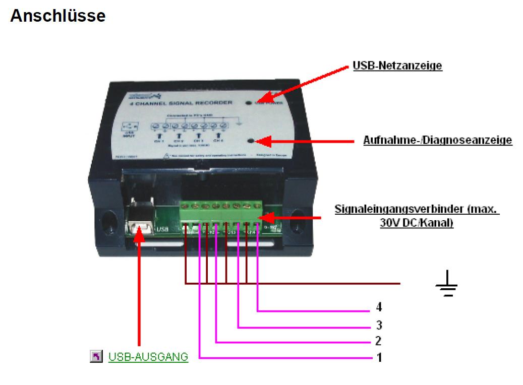 Velleman Bausatz 4-Kanal Recorder//Logger K8047
