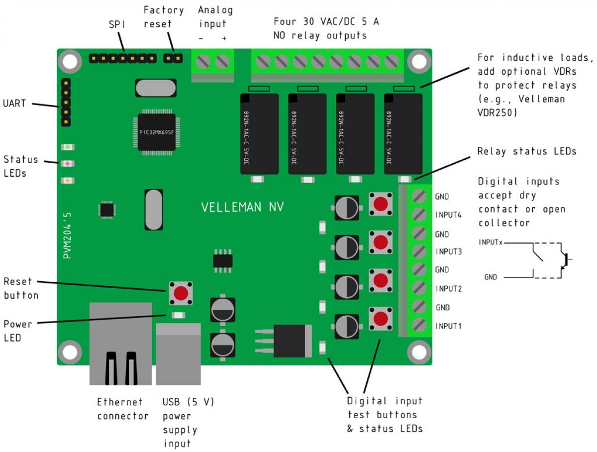 Ethernet Netzwerk Relaiskarte 4-Kanal inkl 4 Digital & 1 Analog ...